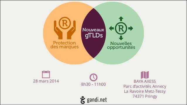 28 mars 2014 8h30 - 11h00 BAYA AXESS Parc d'activités Annecy La Ravoire Metz-Tessy 74371 Pringy Protection des marques Nou...