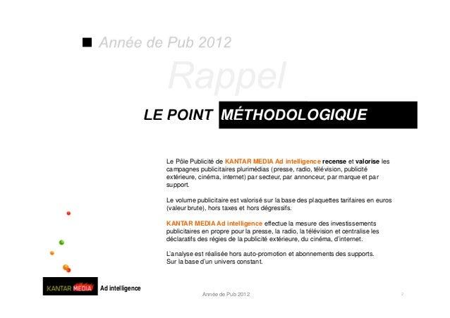 Kantar Media Ad Intelligence- Annee de pub 2012 Slide 2