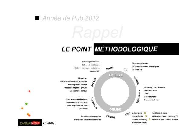 Kantar Media Ad Intelligence- Annee de pub 2012 Slide 3