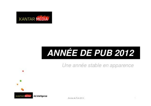 ANNÉE DE PUB 2012                  Une année stable en apparenceAd intelligence                    Année de Pub 2012      ...