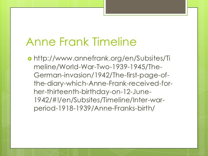 Anne Frank Introduction