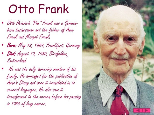 anne frank and otto relationship