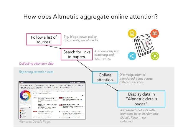 Altmetrics - Wikipedia