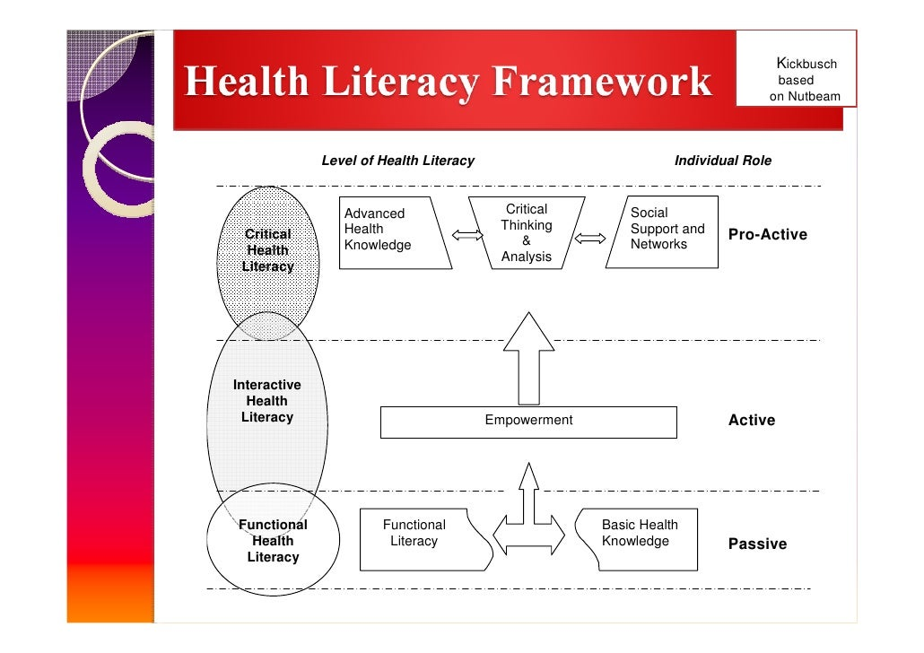health literacy in australia Virtual platforms for public offices mostly, the electronic data rooms are associated with various orbits these fields are the legal studies, the security flotation companies, catering trade and so on.