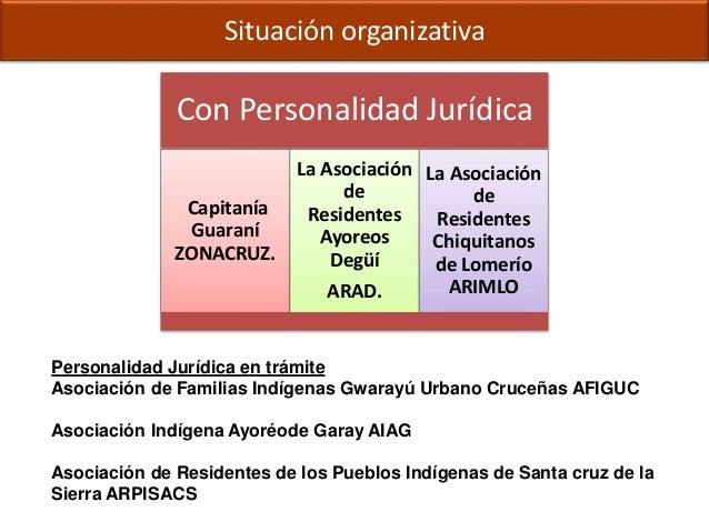 Con Personalidad Jurídica Capitanía Guaraní ZONACRUZ. La Asociación de Residentes Ayoreos Degüí ARAD. La Asociación de Res...