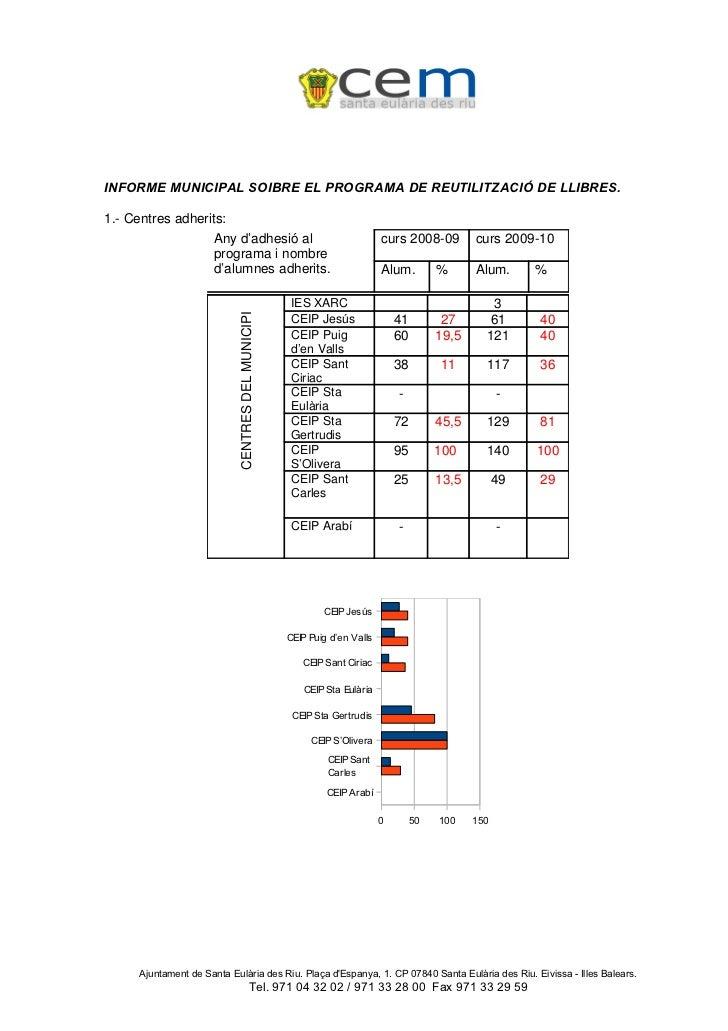 INFORME MUNICIPAL SOIBRE EL PROGRAMA DE REUTILITZACIÓ DE LLIBRES.1.- Centres adherits:                   Any d'adhesió al ...