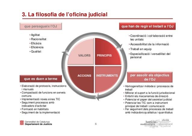Entrada en funcionamiento de la nueva oficina judicial en for Oficina de treball barcelona