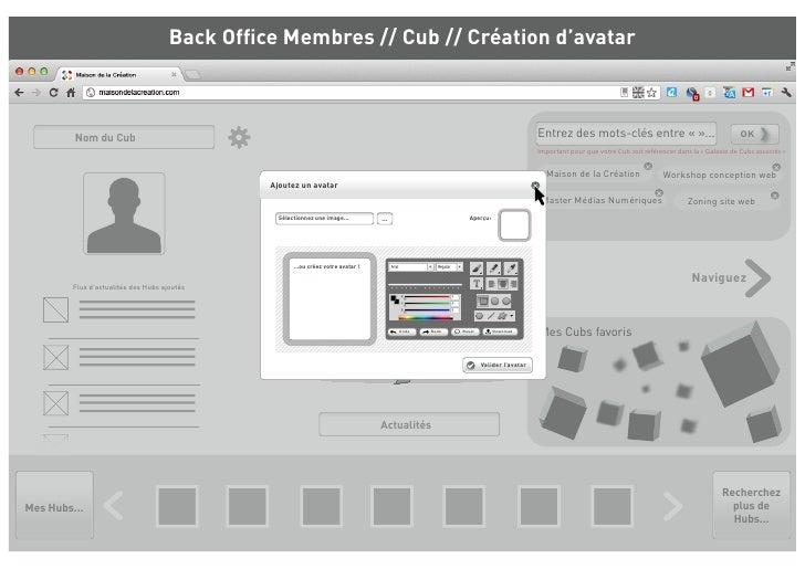 Back Office Membres // Cub // Création d'avatar         Nom du Cub                                                         ...