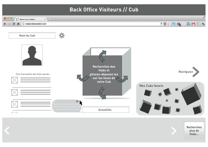 Back Office Visiteurs // Cub   Nom du Cub                                                                       Recherchez ...