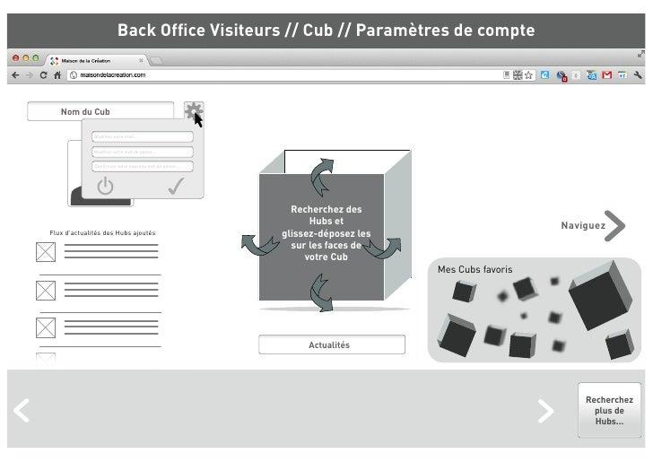 Back Office Visiteurs // Cub // Paramètres de compte   Nom du Cub              Modifiez votre mail...              Modifiez v...