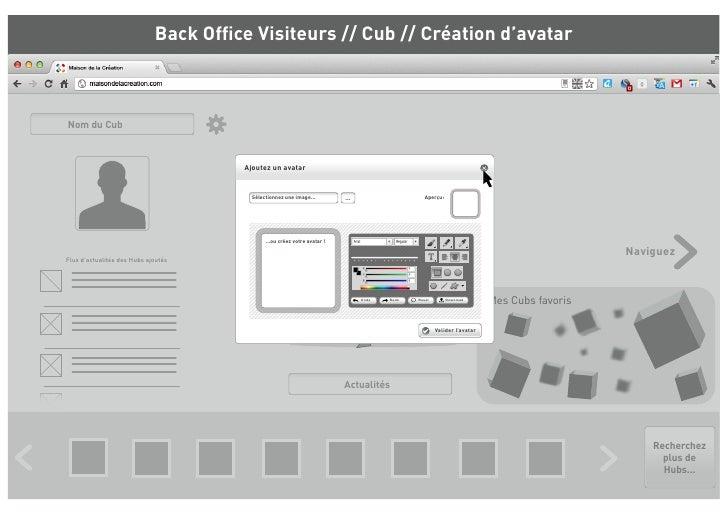 Back Office Visiteurs // Cub // Création d'avatarNom du Cub                                       Ajoutez un avatar        ...