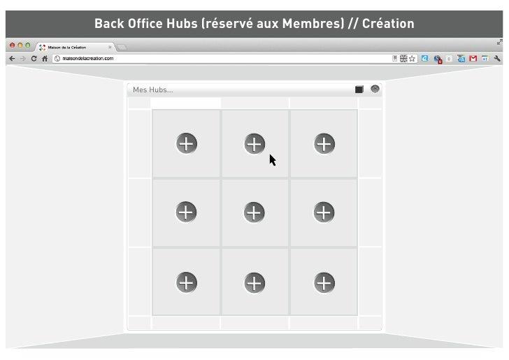 Back Office Hubs (réservé aux Membres) // Création     Mes Hubs...
