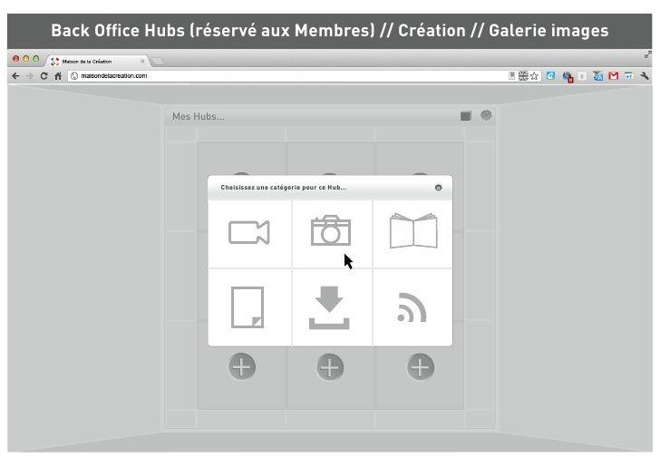 Back Office Hubs (réservé aux Membres) // Création // Galerie images              Mes Hubs...                        Choisi...