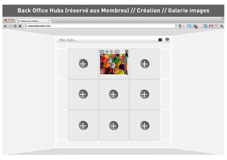 Back Office Hubs (réservé aux Membres) // Création // Galerie images              Mes Hubs...