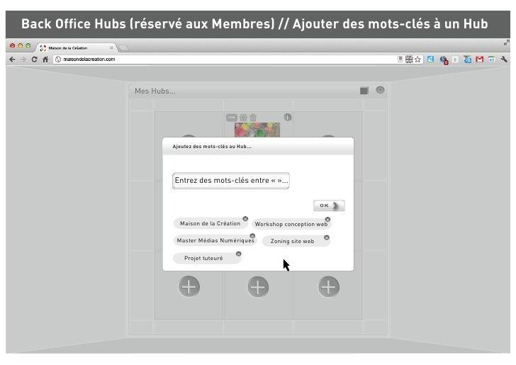 Back Office Hubs (réservé aux Membres) // Ajouter des mots-clés à un Hub                  Mes Hubs...                     ...