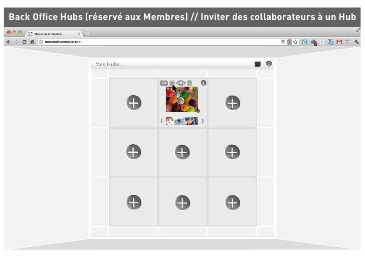 Back Office Hubs (réservé aux Membres) // Inviter des collaborateurs à un Hub                  Mes Hubs...