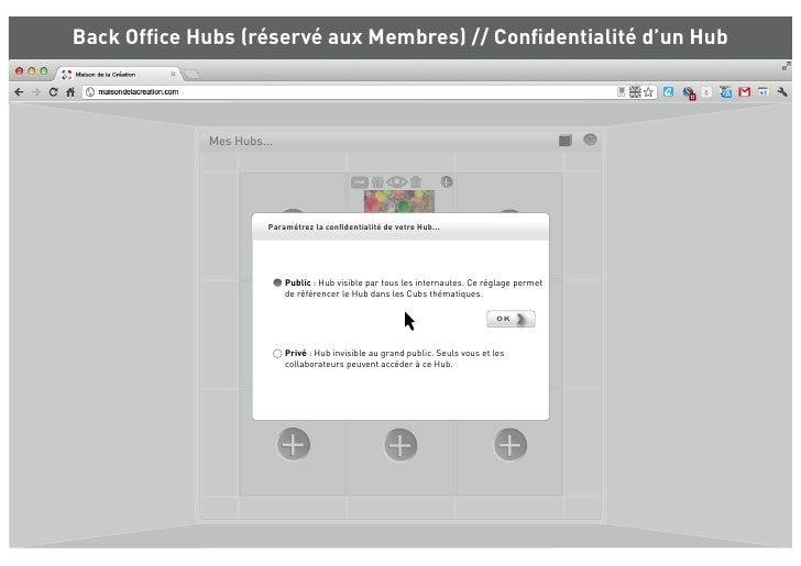 Back Office Hubs (réservé aux Membres) // Confidentialité d'un Hub             Mes Hubs...                       Paramétrez ...