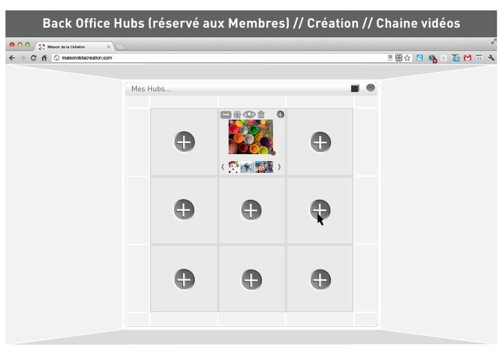 Back Office Hubs (réservé aux Membres) // Création // Chaine vidéos              Mes Hubs...