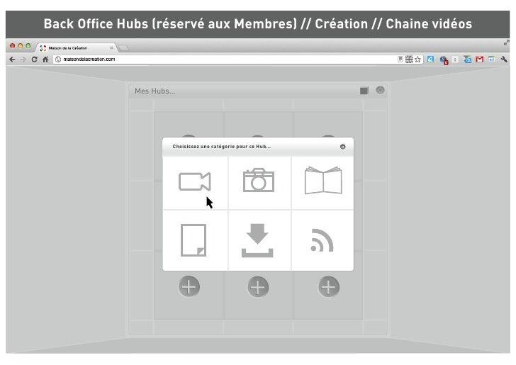 Back Office Hubs (réservé aux Membres) // Création // Chaine vidéos              Mes Hubs...                        Choisis...