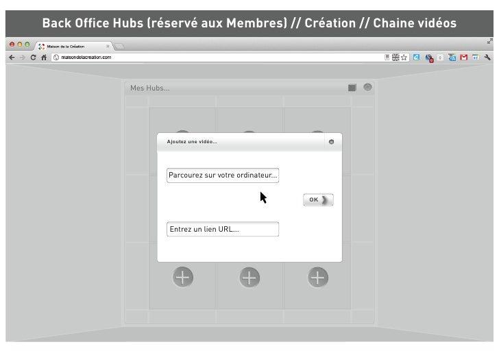 Back Office Hubs (réservé aux Membres) // Création // Chaine vidéos              Mes Hubs...                        Ajoutez...