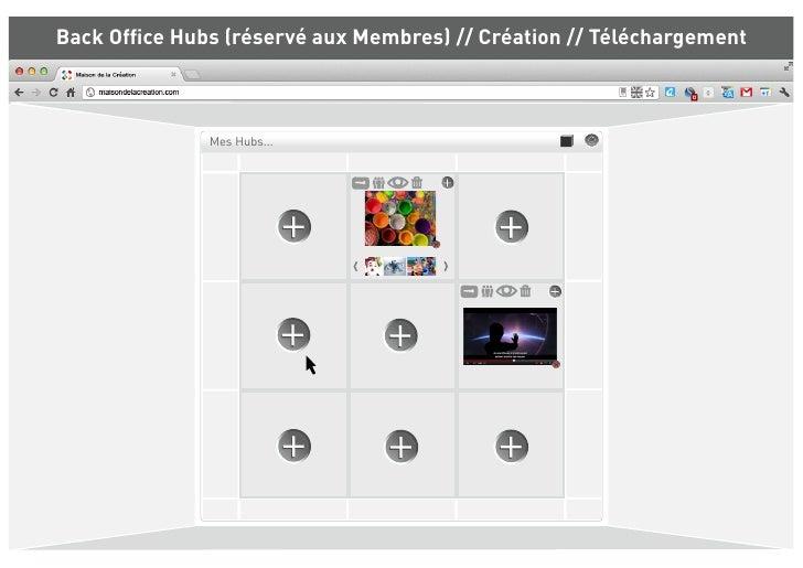 Back Office Hubs (réservé aux Membres) // Création // Téléchargement              Mes Hubs...