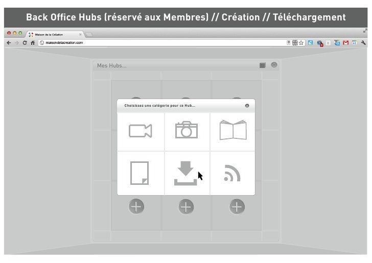 Back Office Hubs (réservé aux Membres) // Création // Téléchargement              Mes Hubs...                        Choisi...