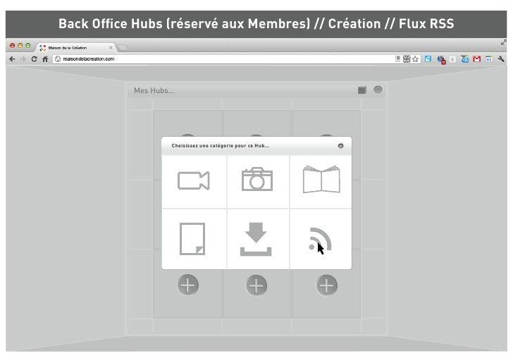 Back Office Hubs (réservé aux Membres) // Création // Flux RSS           Mes Hubs...                     Choisissez une cat...