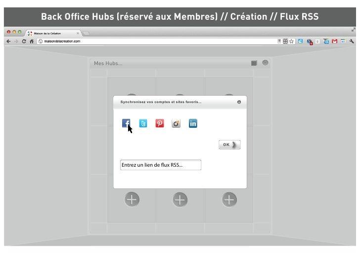 Back Office Hubs (réservé aux Membres) // Création // Flux RSS           Mes Hubs...                     Synchronisez vos c...