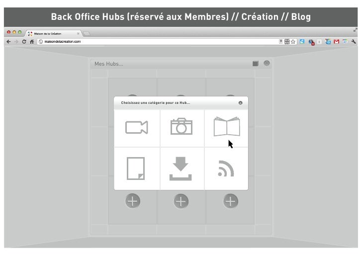 Back Office Hubs (réservé aux Membres) // Création // Blog         Mes Hubs...                   Choisissez une catégorie p...