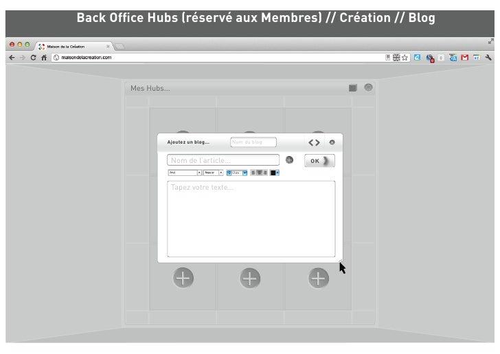 Back Office Hubs (réservé aux Membres) // Création // Blog        Mes Hubs...                  Ajoutez un blog...        No...