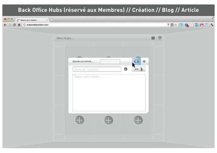 Back Office Hubs (réservé aux Membres) // Création // Blog // Article              Mes Hubs...                        Ajout...