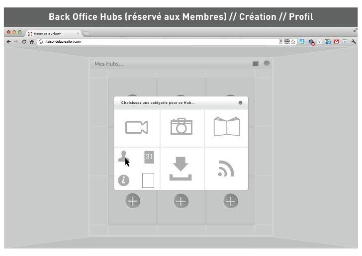 Back Office Hubs (réservé aux Membres) // Création // Profil          Mes Hubs...                    Choisissez une catégori...