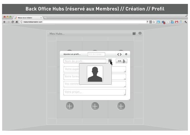 Back Office Hubs (réservé aux Membres) // Création // Profil          Mes Hubs...                    Ajoutez un profil...    ...