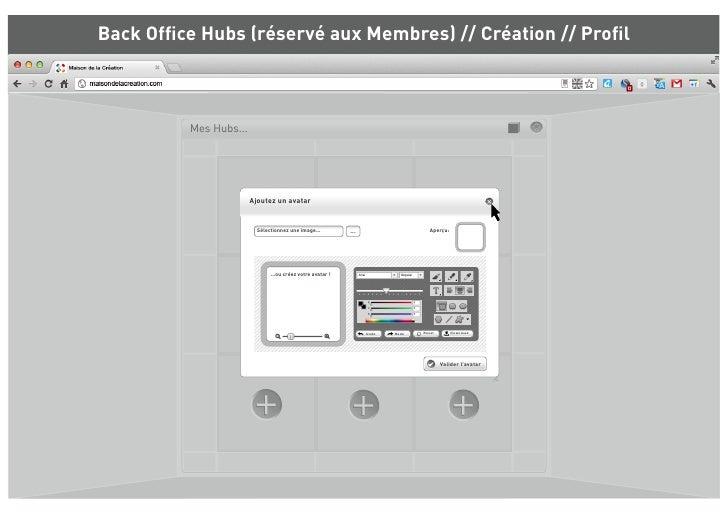 Back Office Hubs (réservé aux Membres) // Création // Profil          Mes Hubs...                            Confirmation   ...