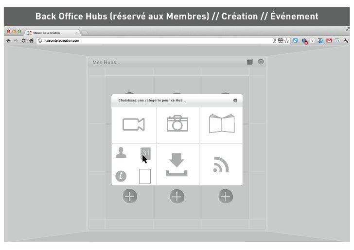 Back Office Hubs (réservé aux Membres) // Création // Événement            Mes Hubs...                      Choisissez une ...