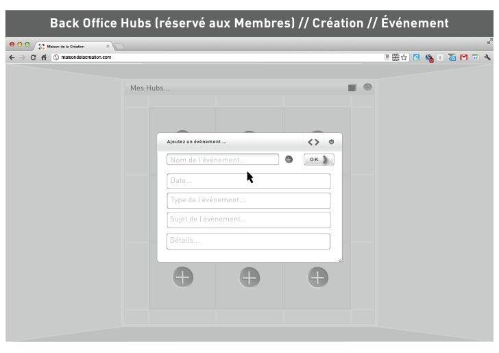 Back Office Hubs (réservé aux Membres) // Création // Événement            Mes Hubs...                      Ajoutez un évén...