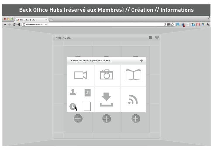 Back Office Hubs (réservé aux Membres) // Création // Informations             Mes Hubs...                       Choisissez...