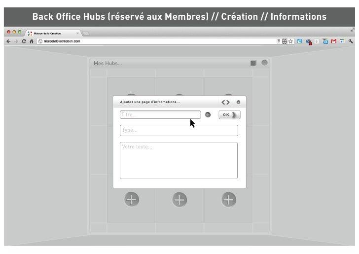Back Office Hubs (réservé aux Membres) // Création // Informations             Mes Hubs...                       Ajoutez un...
