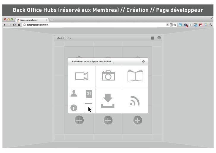 Back Office Hubs (réservé aux Membres) // Création // Page développeur               Mes Hubs...                         Ch...