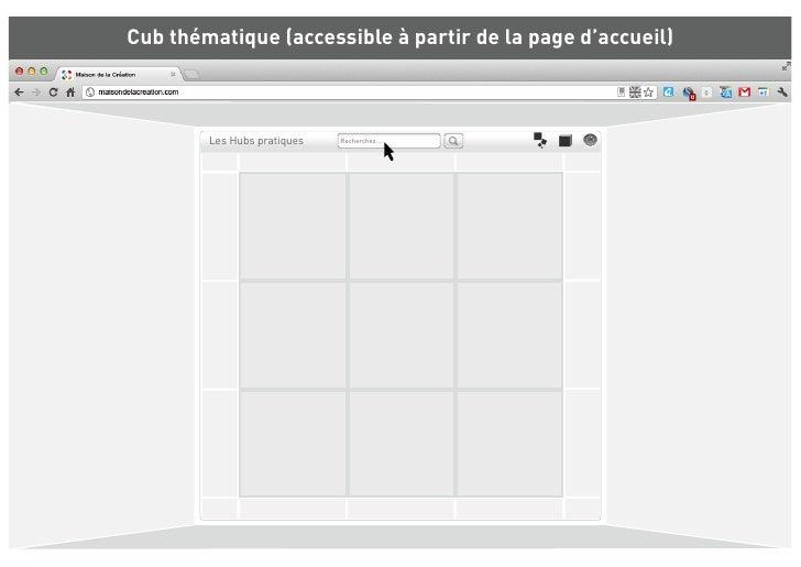 Cub thématique (accessible à partir de la page d'accueil)        Les Hubs pratiques   Recherchez...