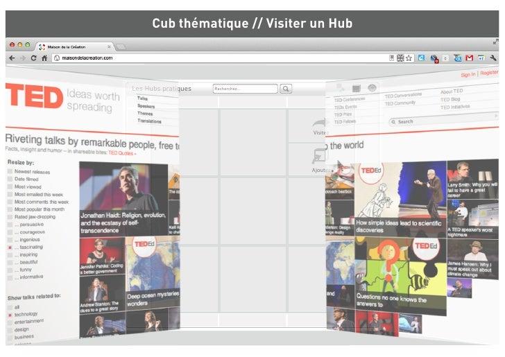 Cub thématique // Visiter un HubLes Hubs pratiques   Recherchez...                                     Visitez            ...
