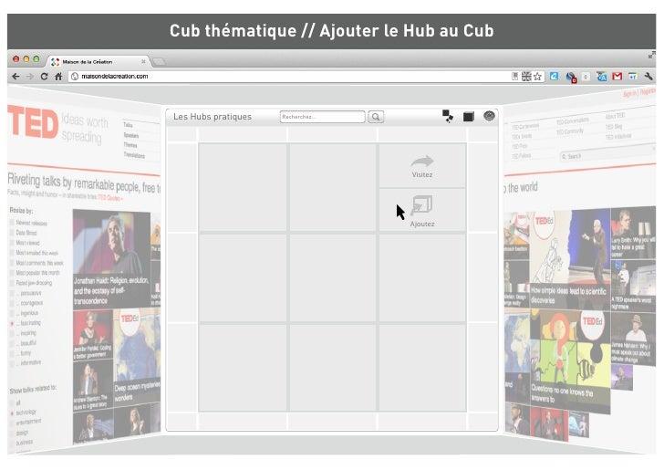 Cub thématique // Ajouter le Hub au CubLes Hubs pratiques   Recherchez...                                     Visitez     ...