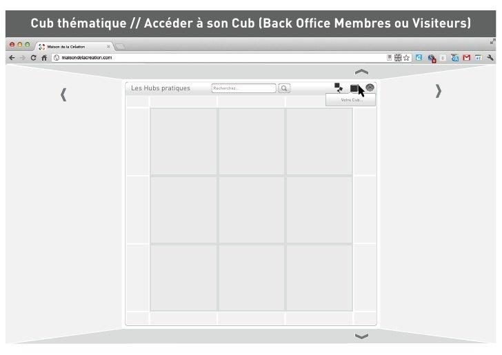 Cub thématique // Accéder à son Cub (Back Office Membres ou Visiteurs)               Les Hubs pratiques   Recherchez...    ...