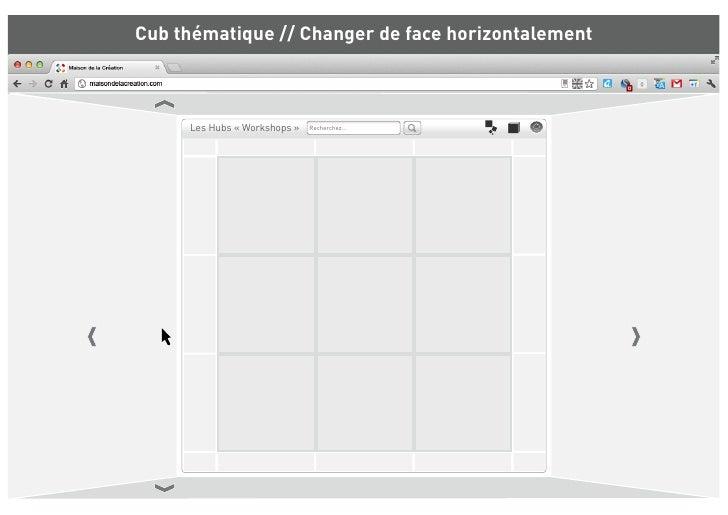 Cub thématique // Changer de face horizontalement     Les Hubs « Workshops »   Recherchez...