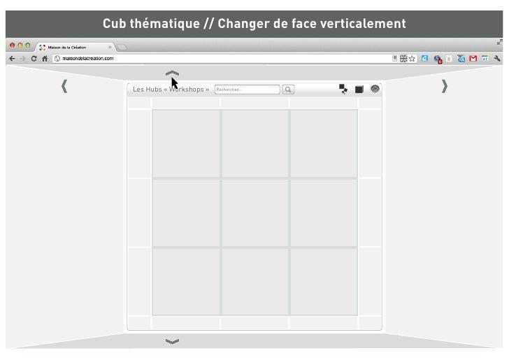 Cub thématique // Changer de face verticalement    Les Hubs « Workshops »   Recherchez...