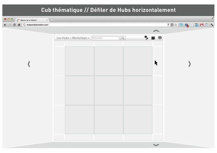 Cub thématique // Défiler de Hubs horizontalement     Les Hubs « Workshops »   Recherchez...