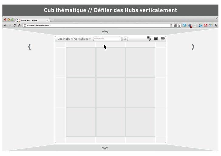 Cub thématique // Défiler des Hubs verticalement    Les Hubs « Workshops »   Recherchez...