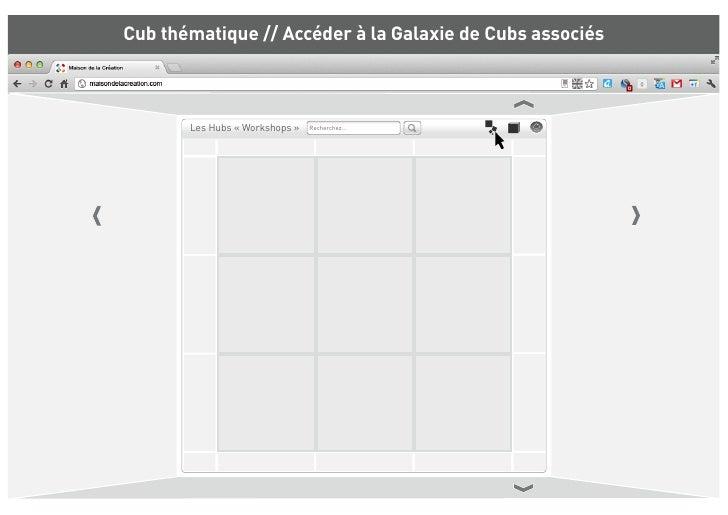 Cub thématique // Accéder à la Galaxie de Cubs associés       Les Hubs « Workshops »   Recherchez...