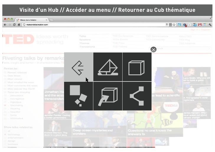 Visite d'un Hub // Accéder au menu // Retourner au Cub thématique             Les Nubs pratiques   Rechercher             ...
