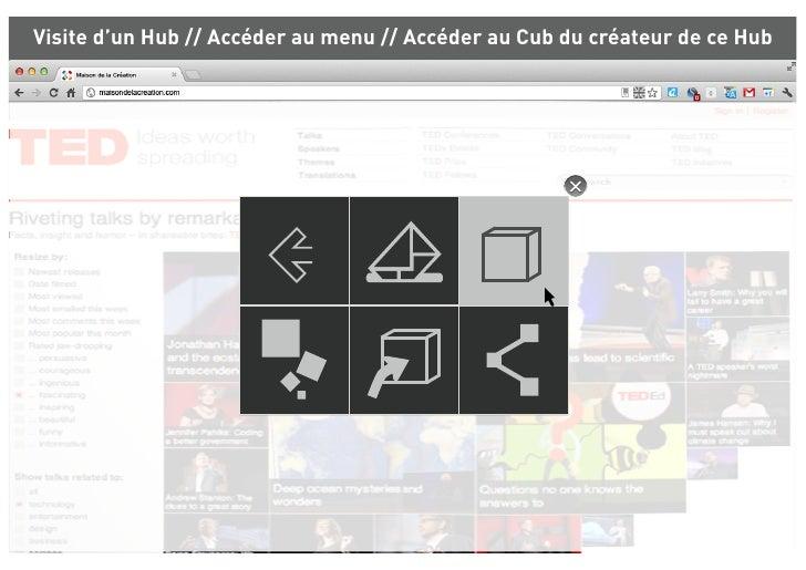Visite d'un Hub // Accéder au menu // Accéder au Cub du créateur de ce Hub                 Les Nubs pratiques   Rechercher...